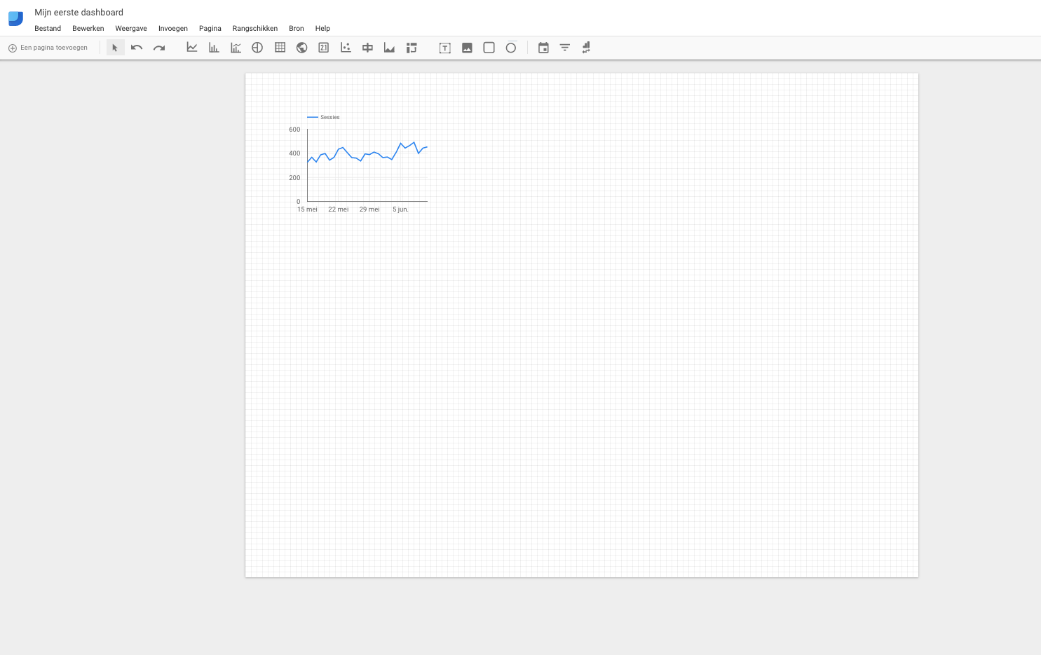 Nieuw dashboard in Google Data Studio